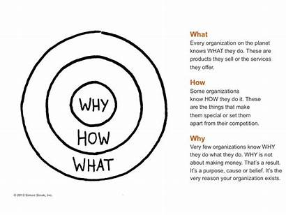 Why Simon Sinek Collecting Stories Credit