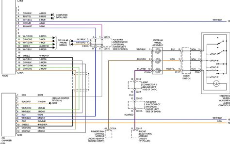 Radio Wiring Diagrams For Lincoln