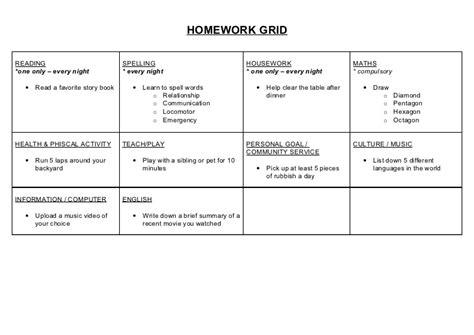correct spelling of resume in australia help with my homework math the best resume exles australia