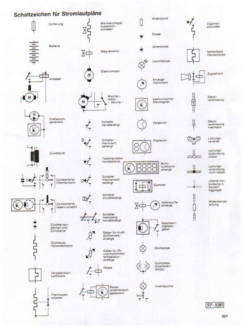 switch symbols in drawings wiring diagrams repair wiring