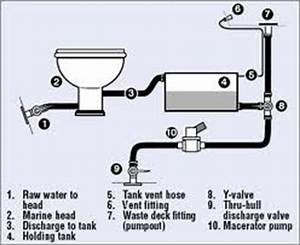 Marine Toilet Systems Diagrams, Marine, Get Free Image ...