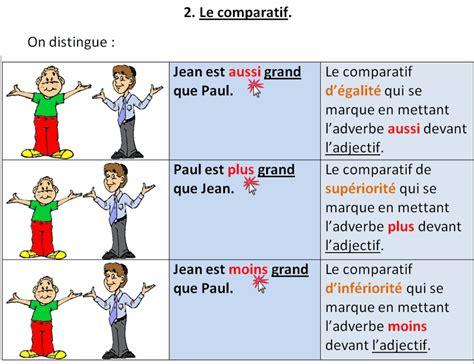 degrs de comparaison french