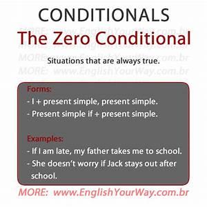 Conditionals, U2013, The, Zero, Conditional, U2013, English, U2013, Your, Way