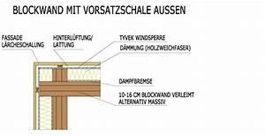 Dünne Dämmung Mit Hohem Dämmwert : holzhaus rosskopf blockbau wandaufbauten ~ Articles-book.com Haus und Dekorationen