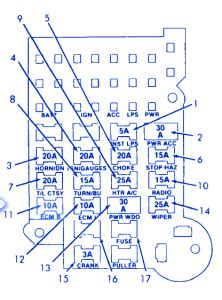 Chevrolet Blazer Fuse Box Block Circuit Breaker