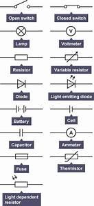 Bbc Bitesize - Gcse Physics