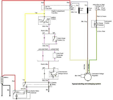 Charging System Help Mustangforums