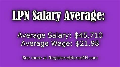 lpn salary averages    states