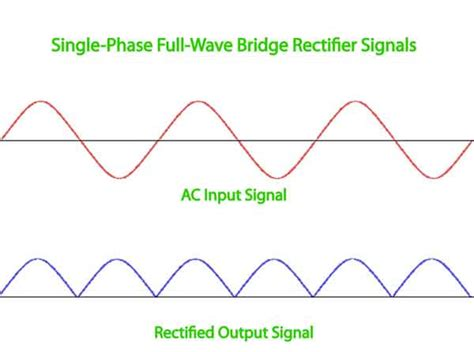 Voltage Want Adapt Vfd Electrical Engineering