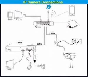 Buy Cctv Camera Surveillance Ip Security Camera For Sale