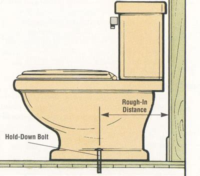 How To Install A Water Closet by Replacing A Toilet Howstuffworks