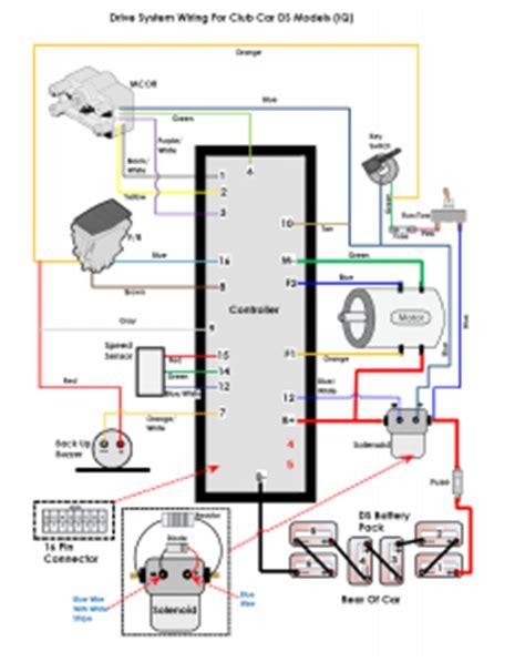 Club Car Controller Diagram by 48 Volt Club Car Wiring Diagram For Wiring Diagram