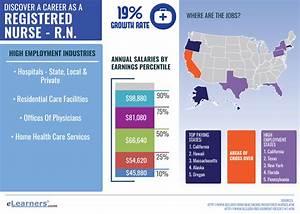 Online Masters in Nursing Degree Programs