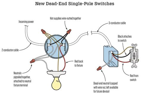 dead end single pole switches lighting in 2019 three