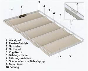 Beschattung Wintergarten Innen Selber Machen : sonnenschutz wintergarten innen selber bauen interior ~ Michelbontemps.com Haus und Dekorationen