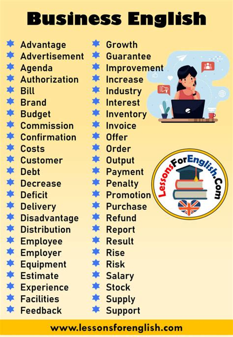 Business English Words List - Lessons For English