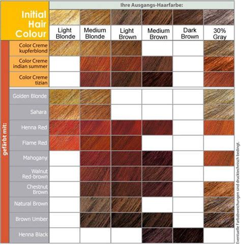 Shades Hair Chart by The World S Catalog Of Ideas