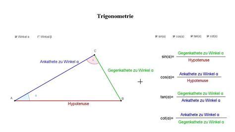 trigonometrische funktionen  rechtwinkligen dreieck