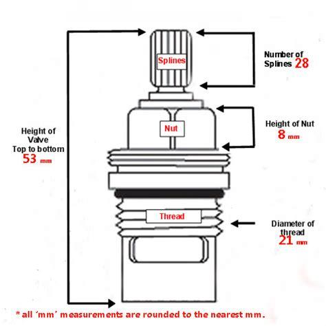 Buy Franke Sinks by Franke Olympus Tap Valve Kitchen Taps Parts Franke