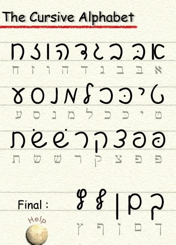 hebrew script letters script alef bet thoughts learn hebrew hebrew 22108 | b0072c4f496b09660a85158f7e2a0563