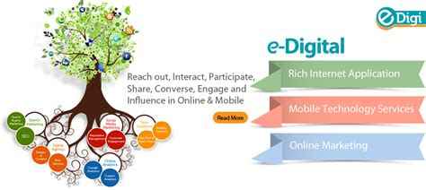 E Marketing Company - e publishing company e learning services solution
