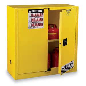 Flammable Safety Cabinets Manufacturers by 893000 Justrite