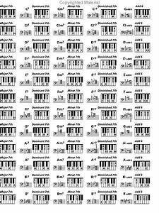 Piano Chord Chart  Piano Chord Chart 2015confession  52 Delightful Piano Chord Images Keyboard