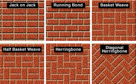 different ways to lay brick 301 moved permanently