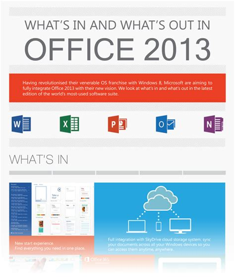 microsoft office posts knowledge management central