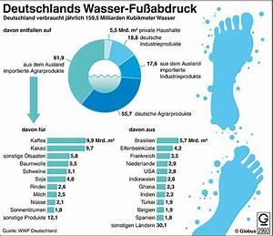 Wasserverbrauch Deutschland 2016 : virtuelles wasser 25 badewannen t glich geo ~ Frokenaadalensverden.com Haus und Dekorationen