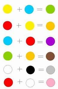melange des couleurs pour la peinture peinture With couleurs froides et couleurs chaudes 4 cercle chromatique pour moi techniques pinterest