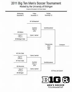 NU Gets No. 1 Seed in Big Ten Tourney « Big Ten Network