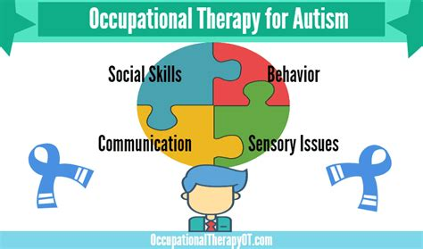 occupational therapy  autism assessment