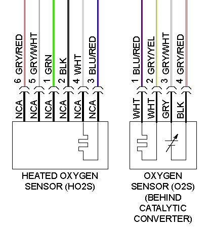 vwvortex need help with o2 sensor wiring to ecu