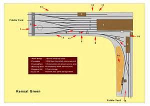 green plans model railway solutions kensal green mpd 2014