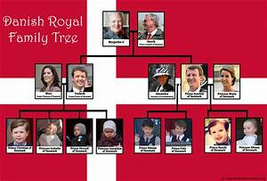 Queen Elizabeth Lineage Chart Royal Family Tree Charts Of 7 European Monarchies Family