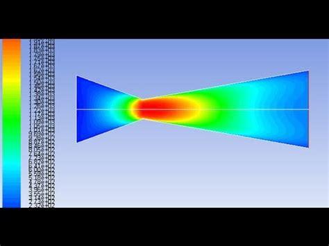 fsae restrictor converging diverging  de laval  cd