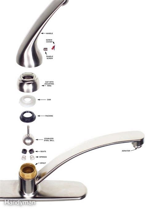 repair delta kitchen faucet single handle how to fix a leaky faucet the family handyman