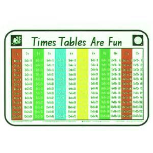 Multiplication Times Table Games