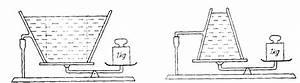 Bodenfläche Berechnen : iix 3 schweredruck ~ Themetempest.com Abrechnung