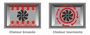 Chaleur Tournante Ou Pulsée : four chaleur tournante ou air brass table de cuisine ~ Premium-room.com Idées de Décoration