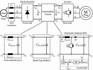 Block Diagram Of  A  Single Motor Drive System With