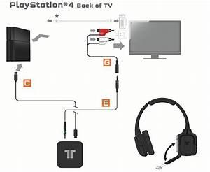Usb Audio Cable Diagram