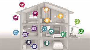 Welches Smart Home System : smart home systems the future of living an opulent life ~ Michelbontemps.com Haus und Dekorationen