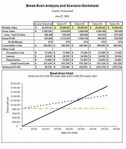 Restaurant business plan template the financials for Restaurant break even analysis template