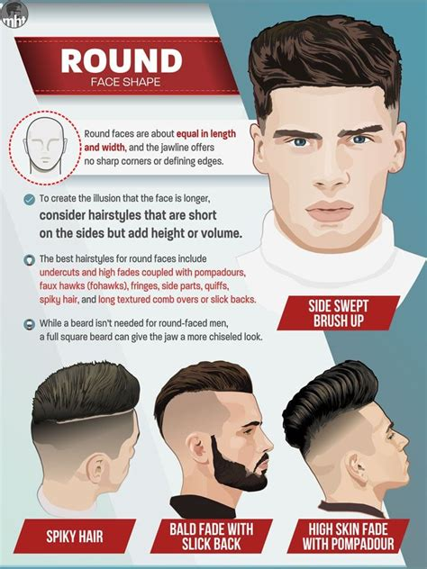 mens haircuts   face shape  hair styles