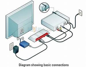 Slingbox Video Distribution System Finally Arrives In Uk
