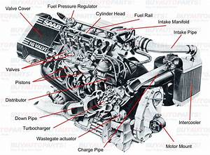 Exploded Car Diagram