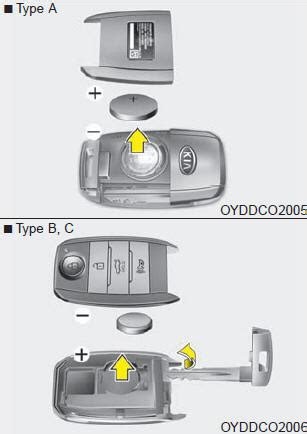kia forte battery replacement remote keyless entry