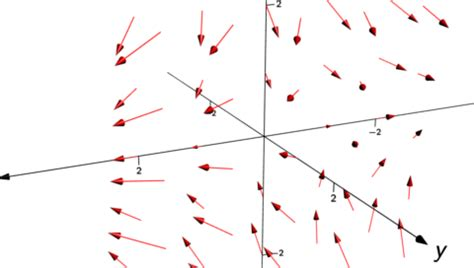 inverse matrix berechnen  touchdown mathe